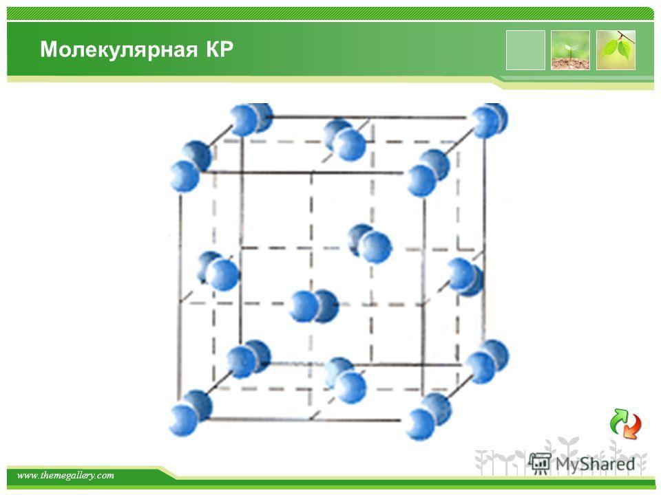 www.themegallery.com Молекулярная КР