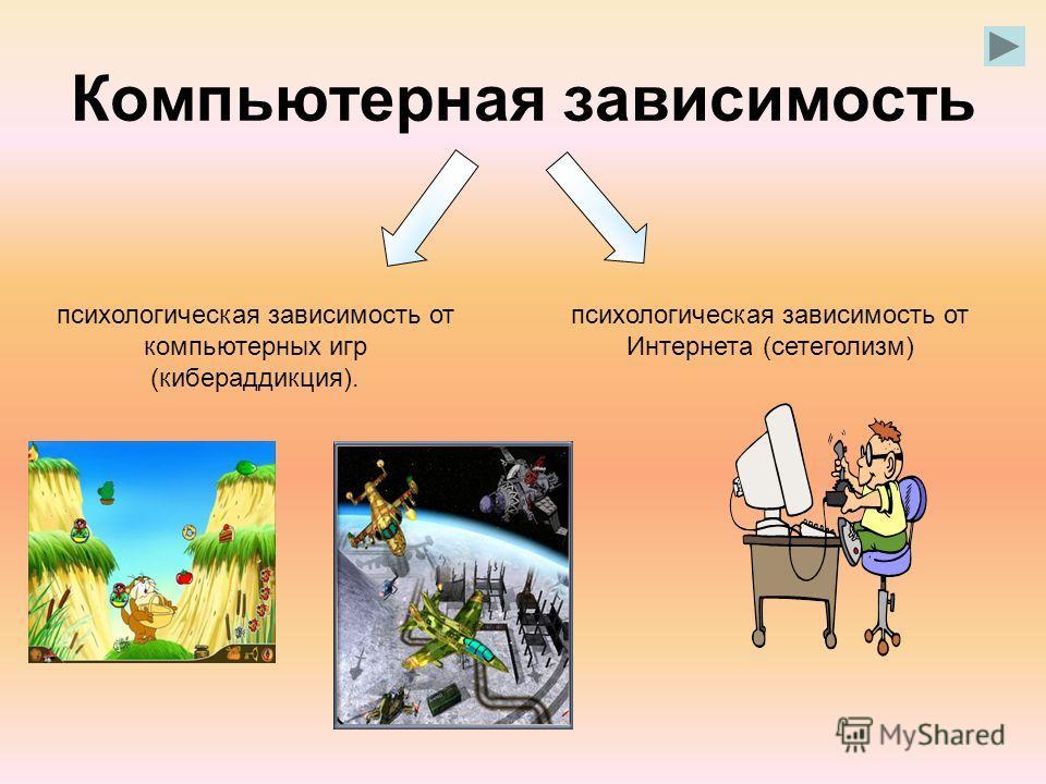 Компьютерная зависимость психологическая зависимость от Интернета (сетеголизм) психологическая зависимость от компьютерных игр (кибераддикция).