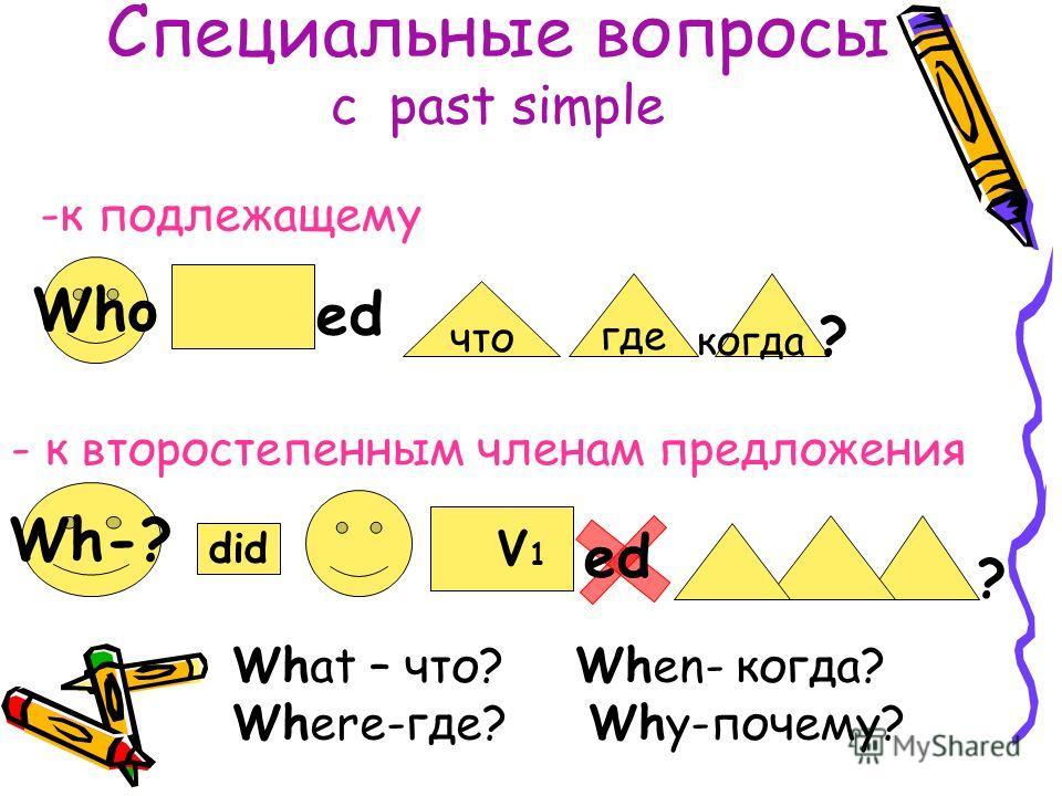 вопросы с past simple ed когда, где что ed Did когда где что Общий - yes/no question ? did n t М ? Разделительный – tag question Ответы: Yes, M did. No, M didnt V 1
