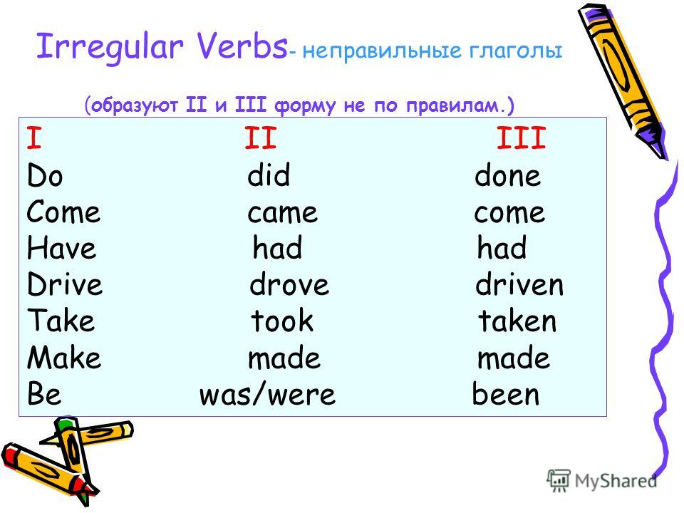 Irregular Verbs - неправильные глаголы I Infinitive II Past Simple III Participle Past IV Present Regular openopen ed opening Irregular gowentgonego ing Почему неправильные глаголы называют неправильными? - Они образуют II и III форму не по правилам.