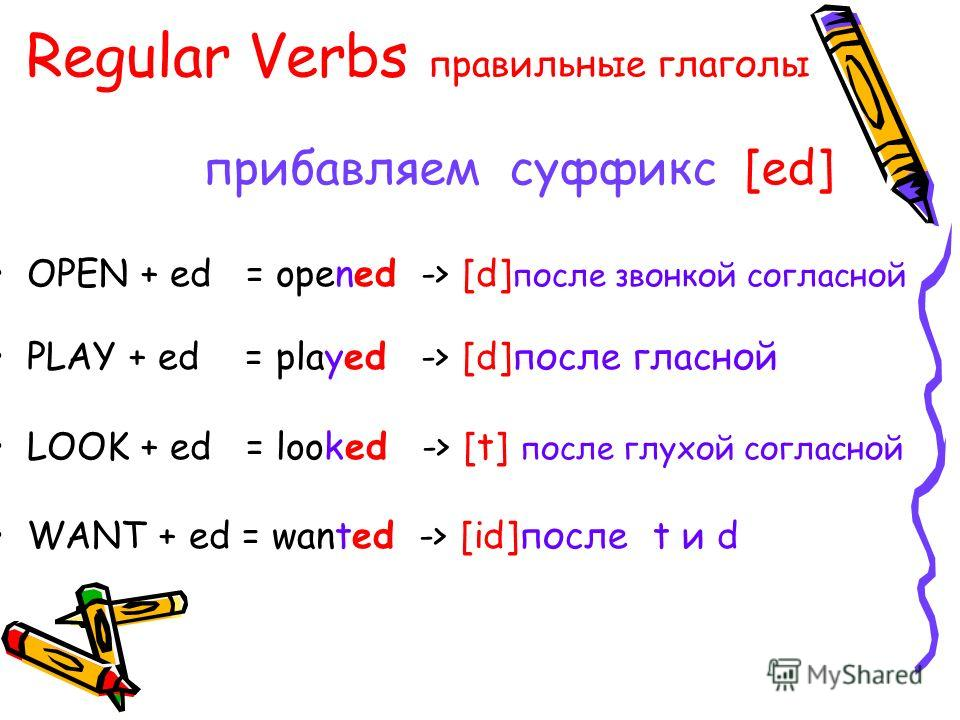 Irregular Verbs - неправильные глаголы (образуют II и III форму не по правилам.) I II III Do did done Come came come Have had had Drive drove driven Take took taken Make made made Be was/were been