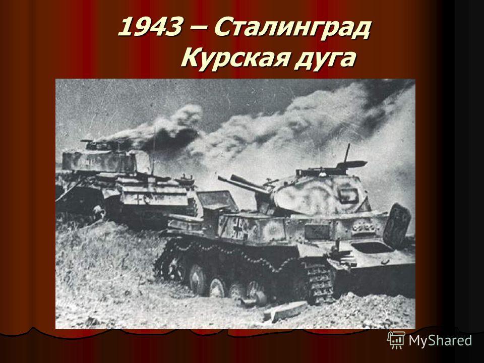 1943 – Сталинград Курская дуга