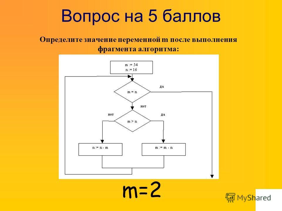 Вопрос на 5 баллов Определите значение переменной m после выполнения фрагмента алгоритма: m=2