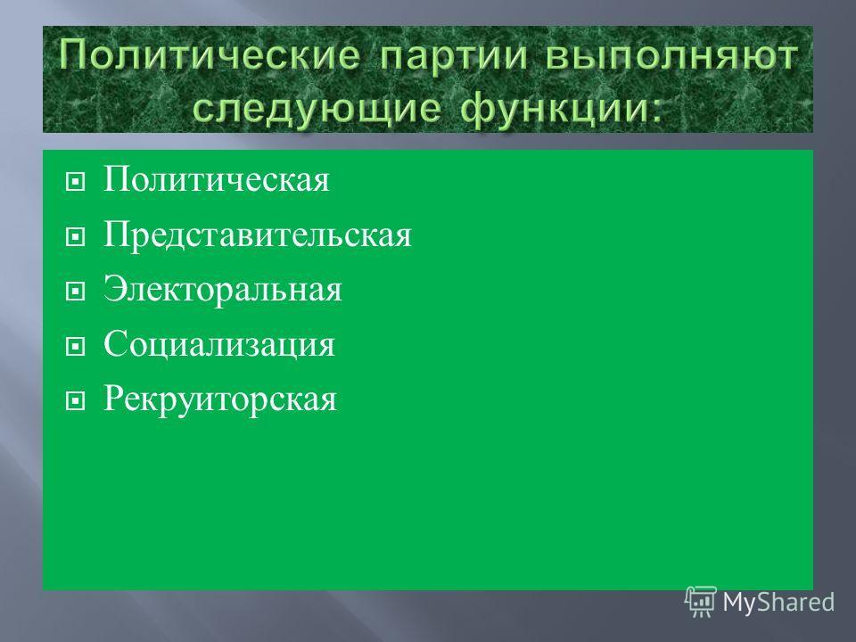 Политическая Представительская Электоральная Социализация Рекруиторская