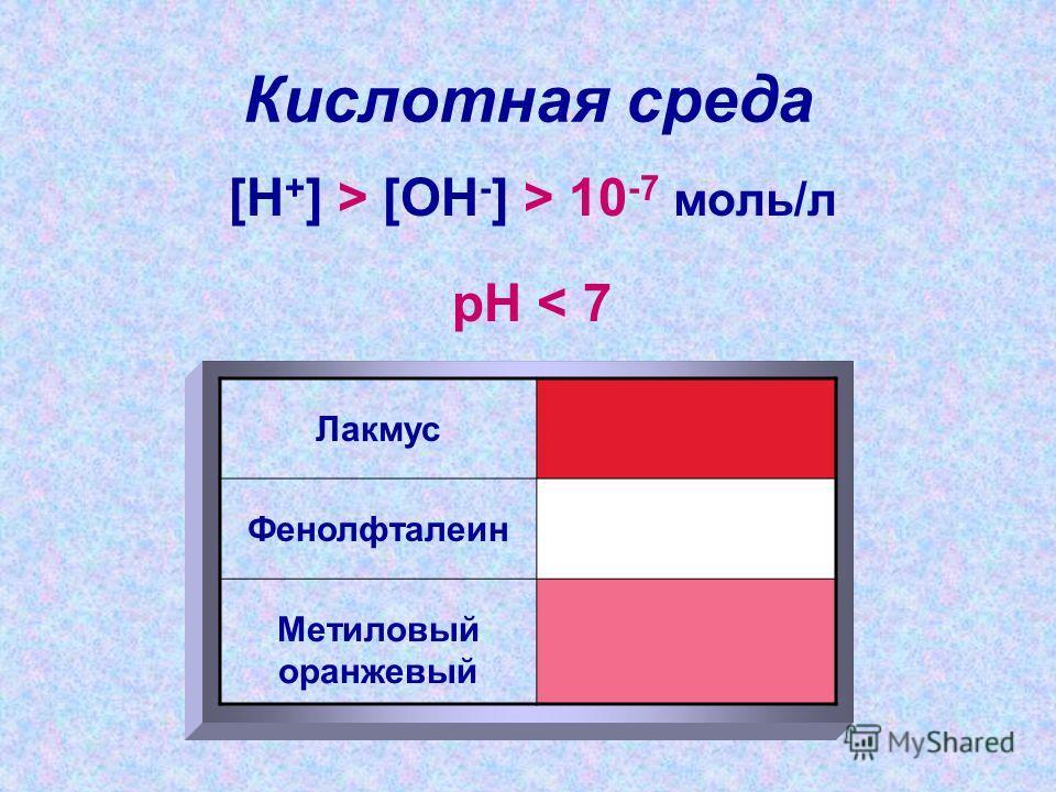 Нейтральная среда [Н + ] = [ОН - ] = 10 -7 моль/л рН = 7 Лакмус Фенолфталеин Метиловый оранжевый
