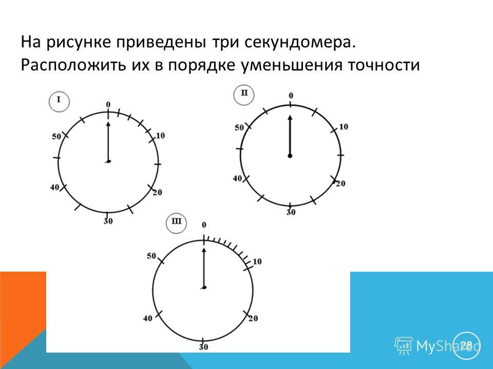 28 На рисунке приведены три секундомера. Расположить их в порядке уменьшения точности