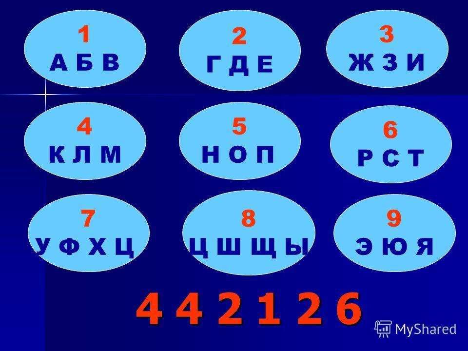 4 4 2 1 2 6 1 А Б В 4 К Л М 2 Г Д Е 5 Н О П 3 Ж З И 6 Р С Т 9 Э Ю Я 8 Ц Ш Щ Ы 7 У Ф Х Ц