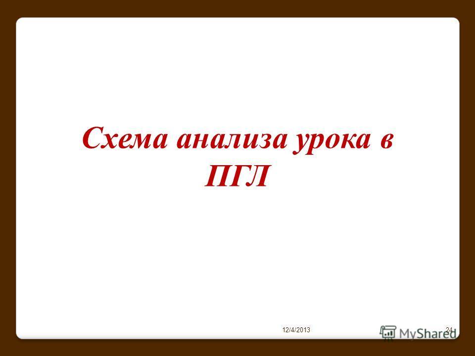 12/4/201324 Схема анализа урока в ПГЛ