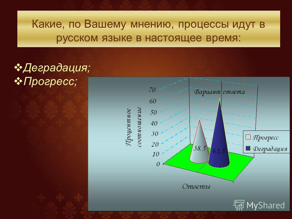 Какие, по Вашему мнению, процессы идут в русском языке в настоящее время: Деградация; Прогресс;