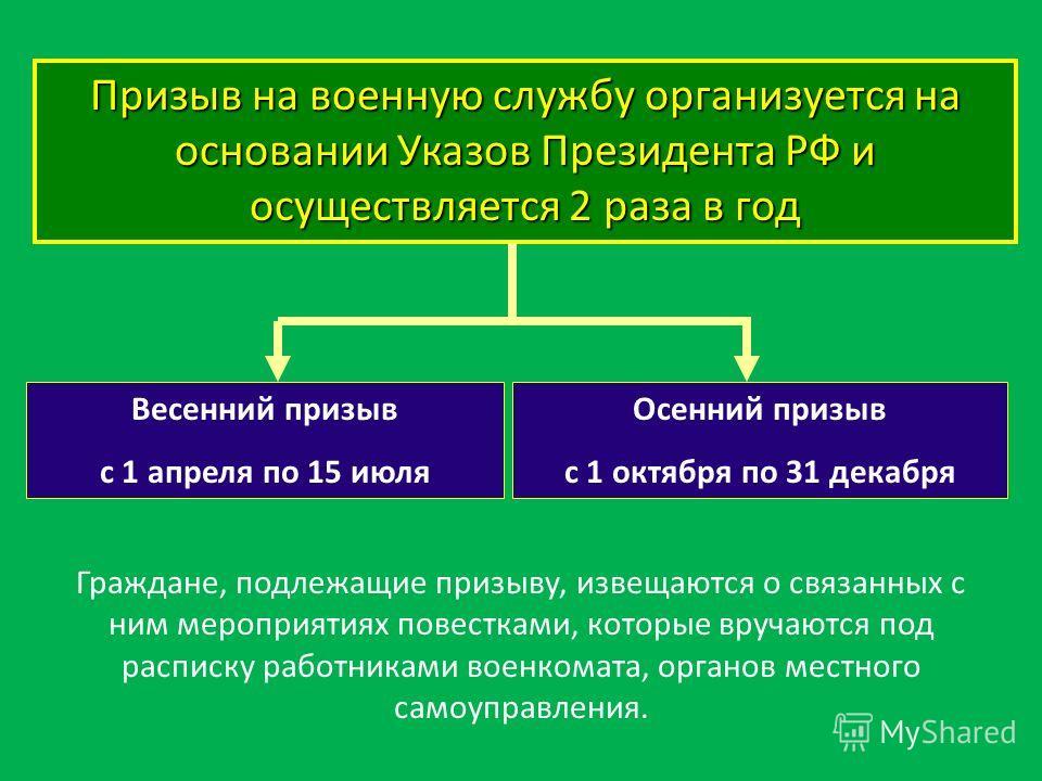 Призыв на военную службу организуется на основании Указов Президента РФ и осуществляется 2 раза в год Осенний призыв с 1 октября по 31 декабря Весенний призыв с 1 апреля по 15 июля Граждане, подлежащие призыву, извещаются о связанных с ним мероприяти