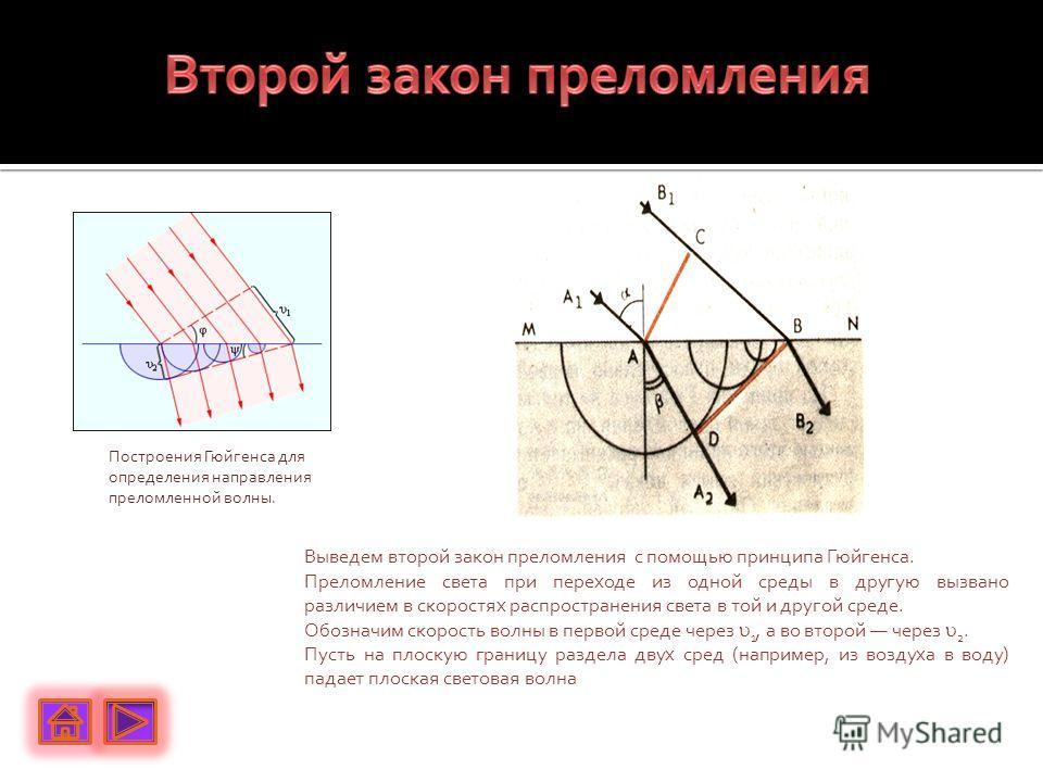 Выведем второй закон преломления с помощью принципа Гюйгенса. Преломление света при переходе из одной среды в другую вызвано различием в скоростях распространения света в той и другой среде. Обозначим скорость волны в первой среде через 1, а во второ