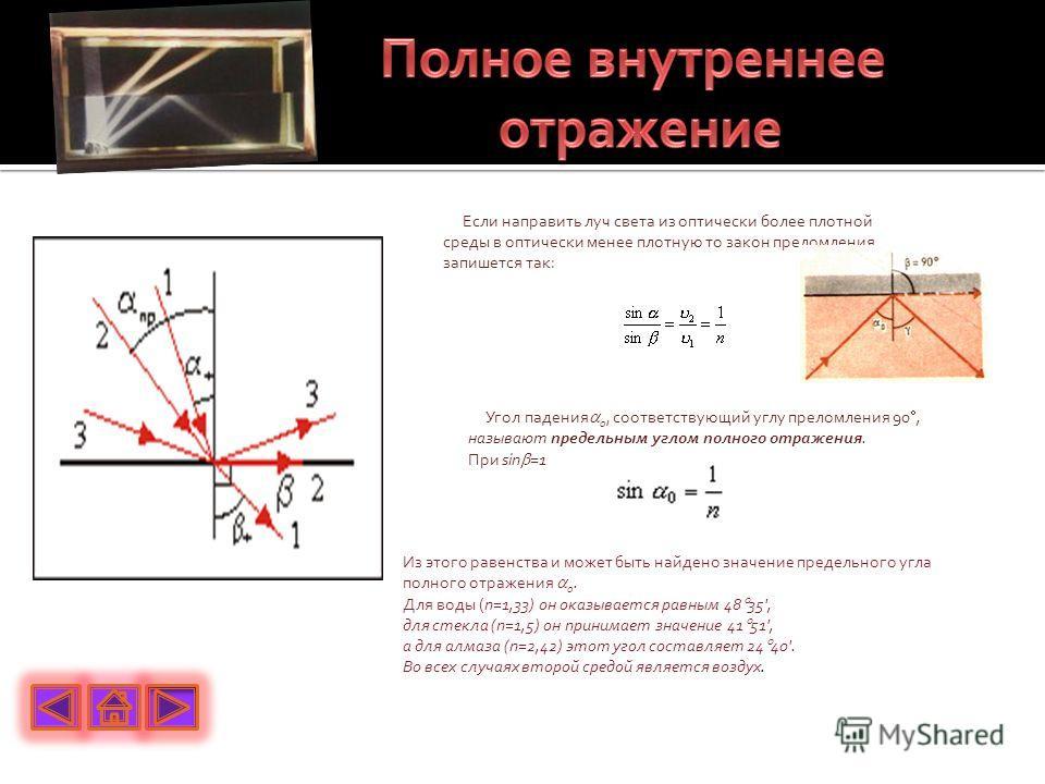 ПОЛНОЕ ОТРАЖЕНИЕ Если направить луч света из оптически более плотной среды в оптически менее плотную то закон преломления запишется так: Угол падения 0, соответствующий углу преломления 90, называют предельным углом полного отражения. При sin =1 Из э