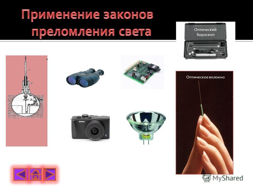 Оптический бороскоп Оптическое волокно