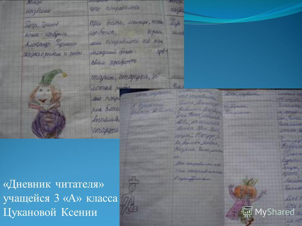 «Дневник читателя» учащейся 3 «А» класса Цукановой Ксении