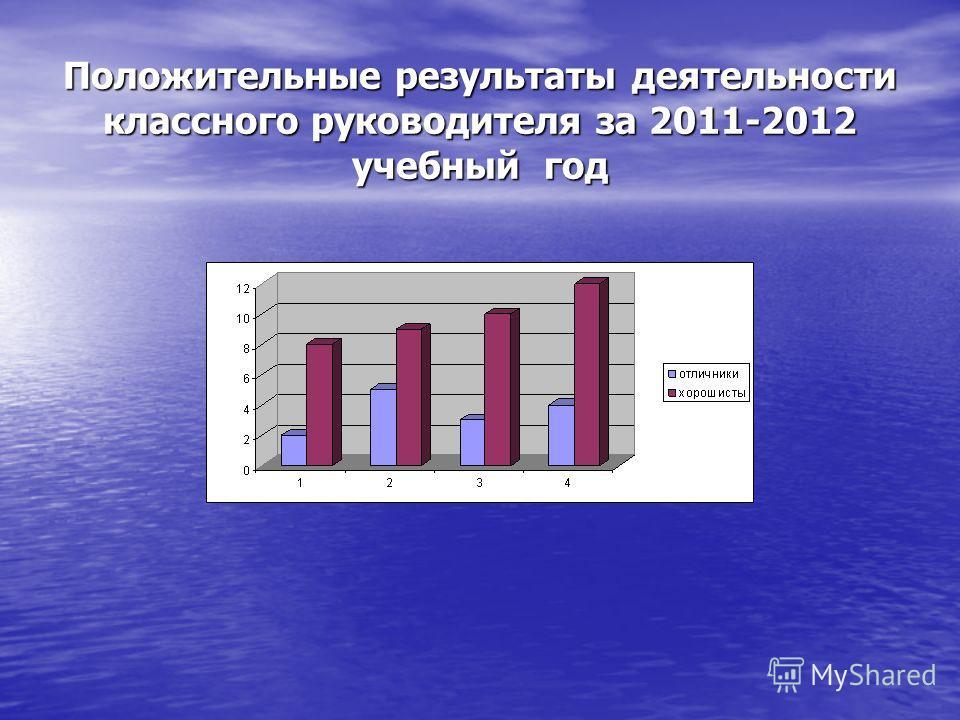 Положительные результаты деятельности классного руководителя за 2011-2012 учебный год