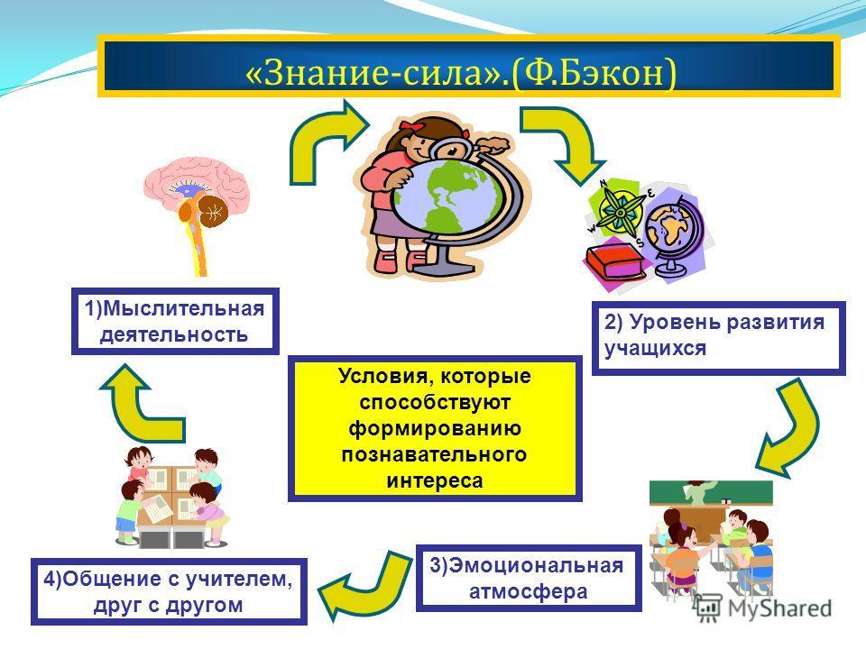 « Знание - сила ».( Ф. Бэкон ) 1)Мыслительная деятельность 2) Уровень развития учащихся Условия, которые способствуют формированию познавательного интереса 3)Эмоциональная атмосфера 4)Общение с учителем, друг с другом
