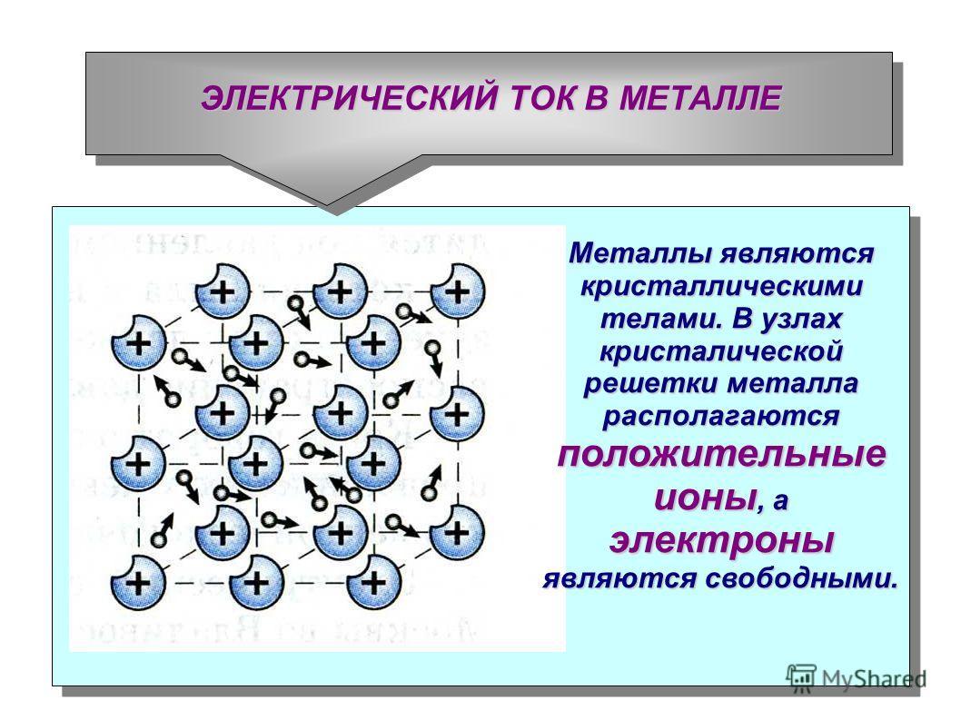 презентация на тему объяснения электрических явлений