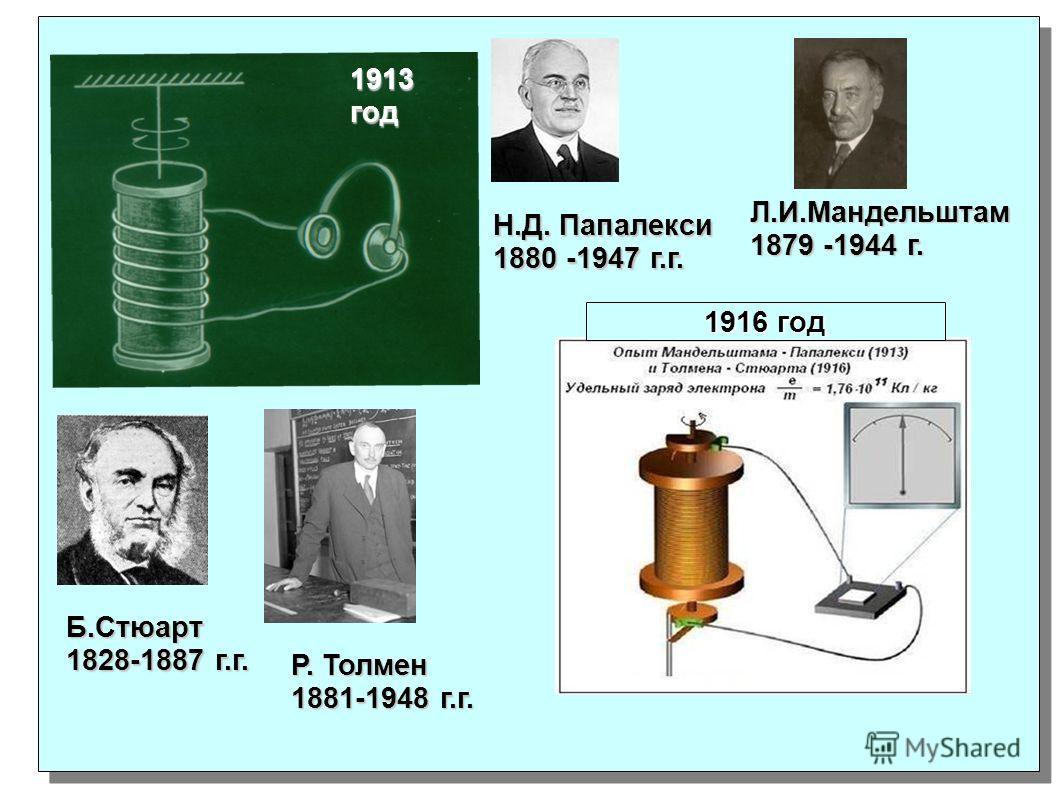 Б.Стюарт 1828-1887 г.г. Р. Толмен 1881-1948 г.г. Н.Д. Папалекси 1880 -1947 г.г. Л.И.Мандельштам 1879 -1944 г. 1913 год 1916 год