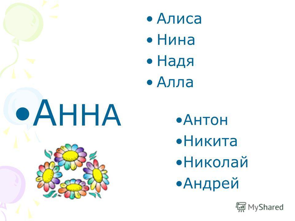 А ННА Алиса Нина Надя Алла Антон Никита Николай Андрей