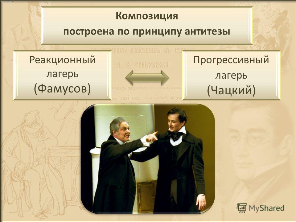 Композиция построена по принципу антитезы Прогрессивный лагерь (Чацкий) Реакционный лагерь (Фамусов)