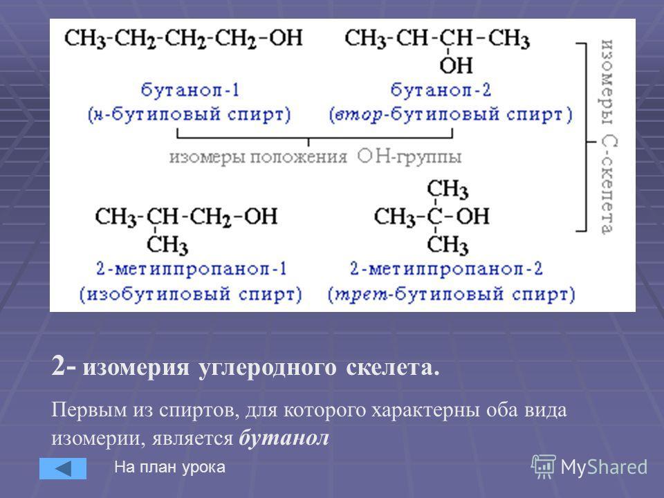 Для алканолов характерны два вида изомерии: 1- изомерия положения гидроксильной группы в углеродной цепи Изомерия спиртов