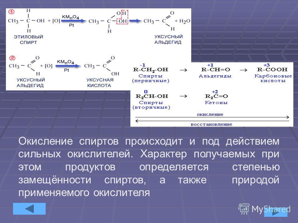 Кислородсодержащие органические вещества, как и углеводороды, горят на воздухе или в кислороде с образованием паров воды и углекислого газа. Горение спиртов – сильно экзотермическая реакция, поэтому они могут быть использованы в качестве высококалори
