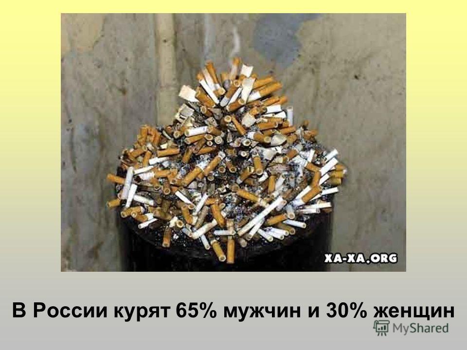 В России курят 65% мужчин и 30% женщин