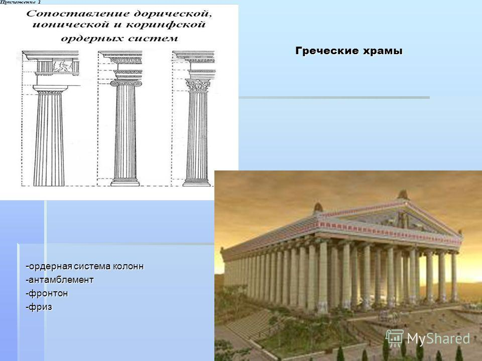 Греческие храмы - ордерная система колонн -антамблемент-фронтон-фриз