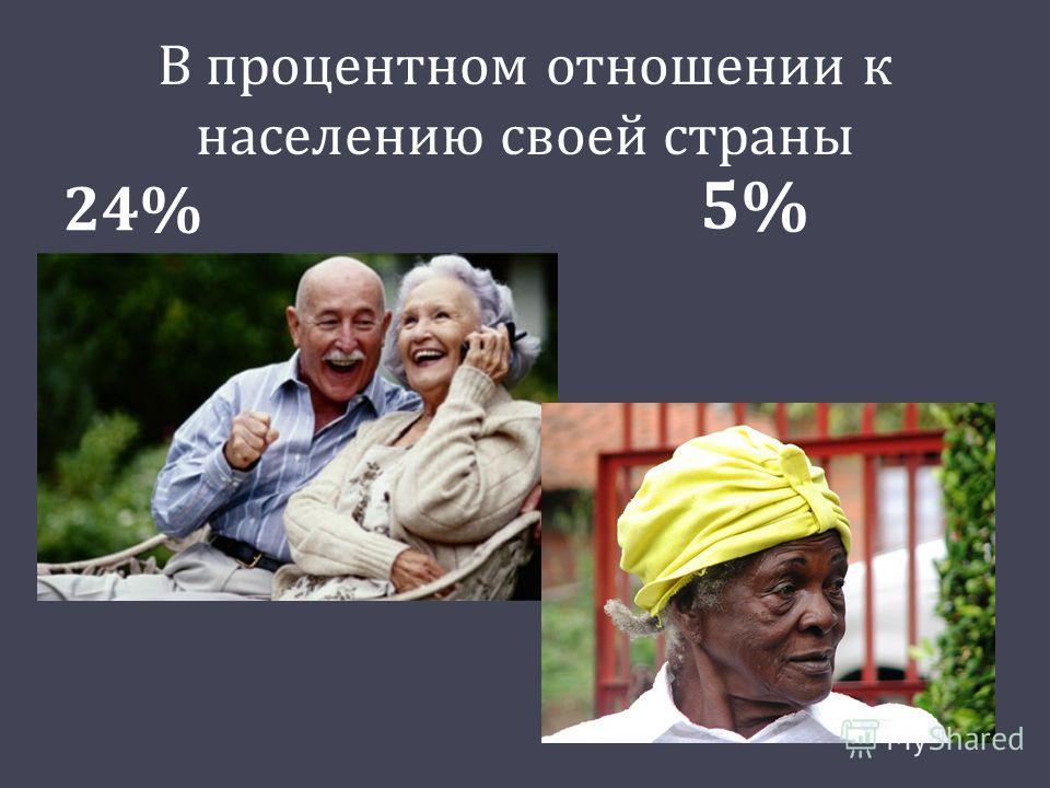 В процентном отношении к населению своей страны 24% 5%