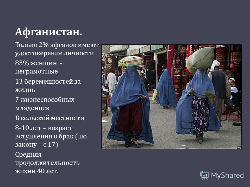 Афганистан. Только 2% афганок имеют удостоверение личности 85% женщин - неграмотные 13 беременностей за жизнь 7 жизнеспособных младенцев В сельской местности 8-10 лет – возраст вступления в брак ( по закону – с 17) Средняя продолжительность жизни 40