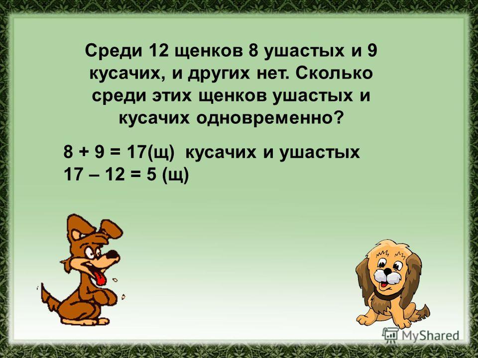 Среди 12 щенков 8 ушастых и 9 кусачих, и других нет. Сколько среди этих щенков ушастых и кусачих одновременно? 8 + 9 = 17(щ) кусачих и ушастых 17 – 12 = 5 (щ)