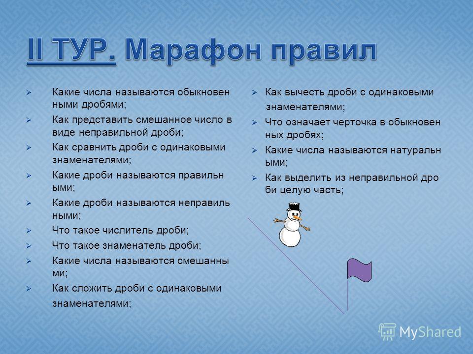 Представление страны Представление президента Девиз страны Герб страны Оценивается до 5 баллов