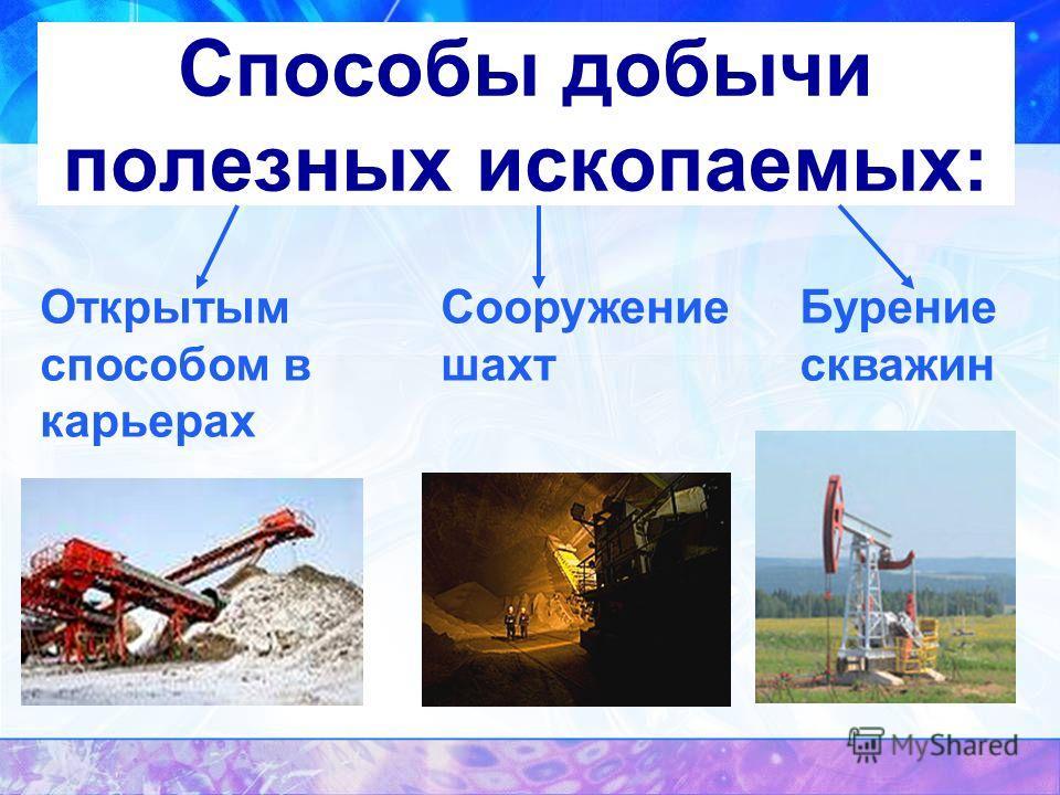 Способы добычи полезных ископаемых: Открытым способом в карьерах Сооружение шахт Бурение скважин