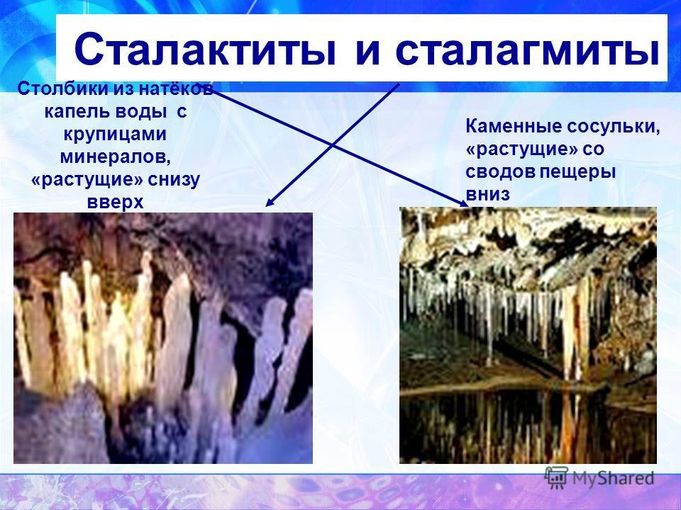 Сталактиты и сталагмиты Каменные сосульки, «растущие» со сводов пещеры вниз Столбики из натёков капель воды с крупицами минералов, «растущие» снизу вверх