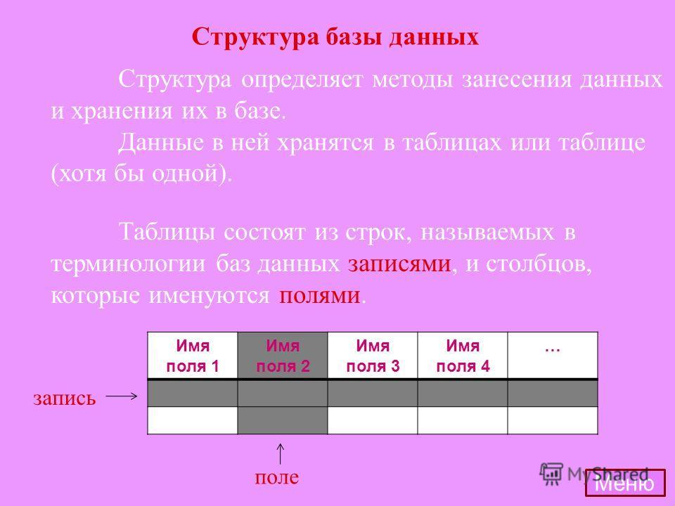 Структура определяет методы занесения данных и хранения их в базе. Данные в ней хранятся в таблицах или таблице (хотя бы одной). Таблицы состоят из строк, называемых в терминологии баз данных записями, и столбцов, которые именуются полями. Структура