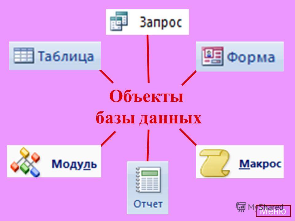 Объекты базы данных Меню