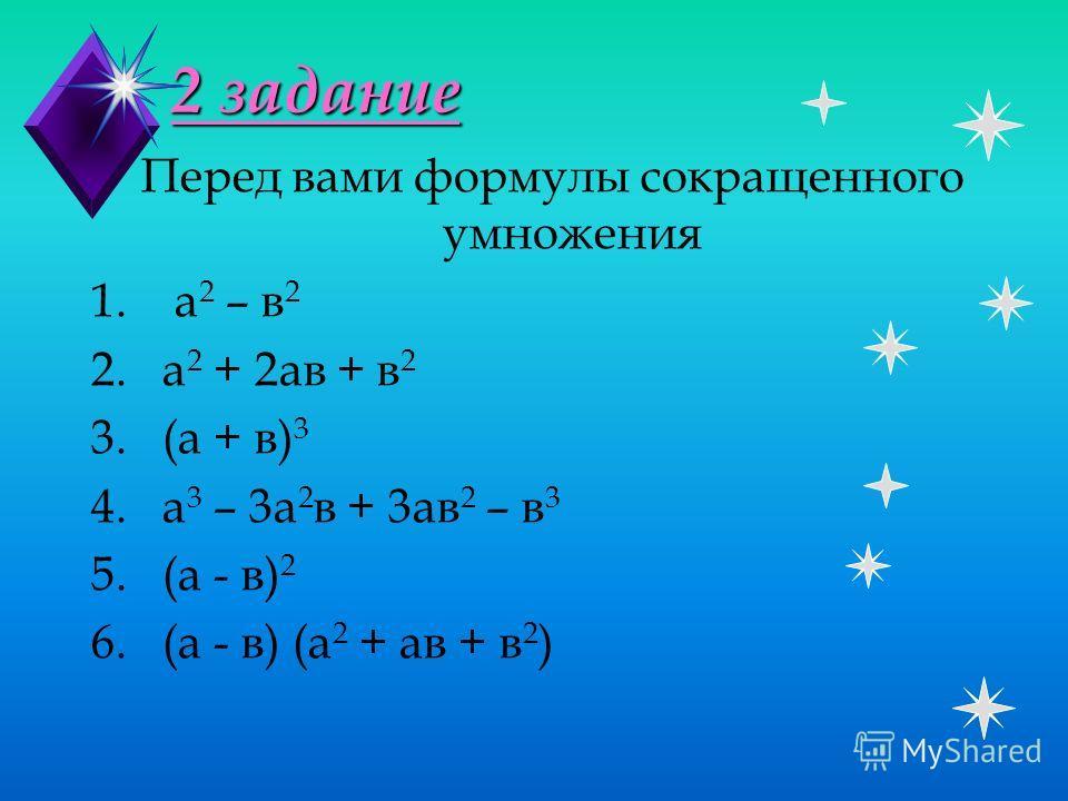1 задание Перед вами портреты ученых математиков.