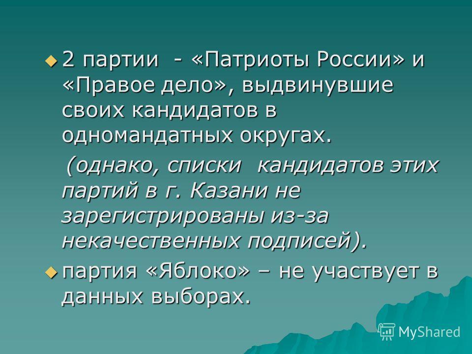 2 партии - «Патриоты России» и «Правое дело», выдвинувшие своих кандидатов в одномандатных округах. 2 партии - «Патриоты России» и «Правое дело», выдвинувшие своих кандидатов в одномандатных округах. (однако, списки кандидатов этих партий в г. Казани