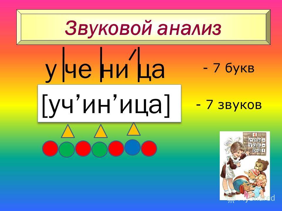 у че ни ца [учиница] - 7 букв - 7 звуков Звуковой анализ