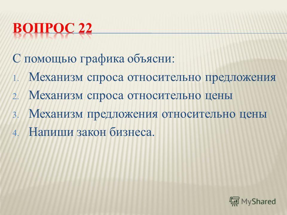 С помощью графика объясни : 1. Механизм спроса относительно предложения 2. Механизм спроса относительно цены 3. Механизм предложения относительно цены 4. Напиши закон бизнеса.