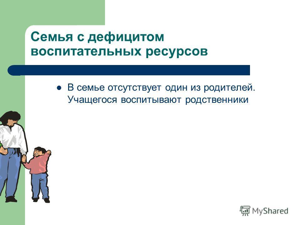 Семья с дефицитом воспитательных ресурсов В семье отсутствует один из родителей. Учащегося воспитывают родственники