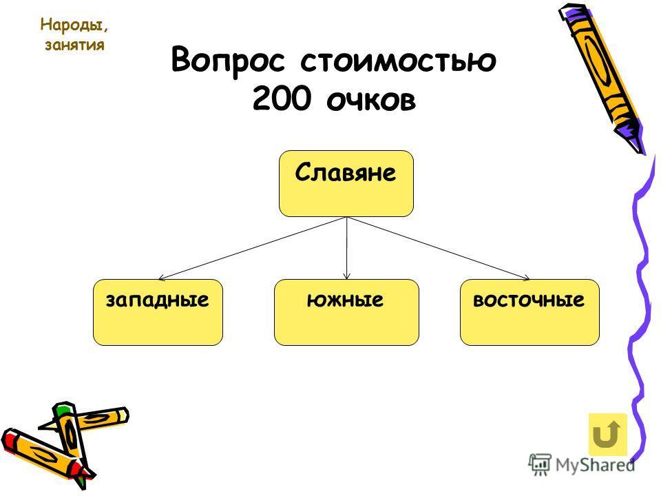 Вопрос стоимостью 200 очков Народы, занятия Славяне западныеюжныевосточные