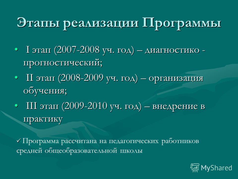 Этапы реализации Программы I этап (2007-2008 уч. год) – диагностико - прогностический; I этап (2007-2008 уч. год) – диагностико - прогностический; II этап (2008-2009 уч. год) – организация обучения; II этап (2008-2009 уч. год) – организация обучения;