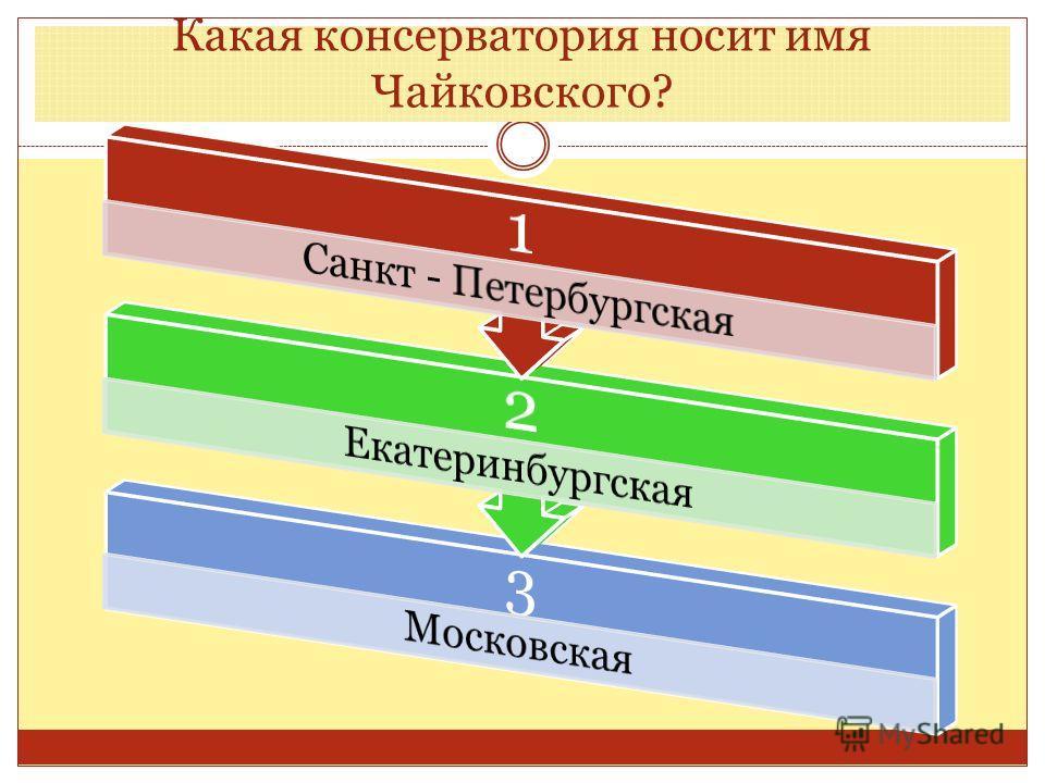 Какая консерватория носит имя Чайковского?