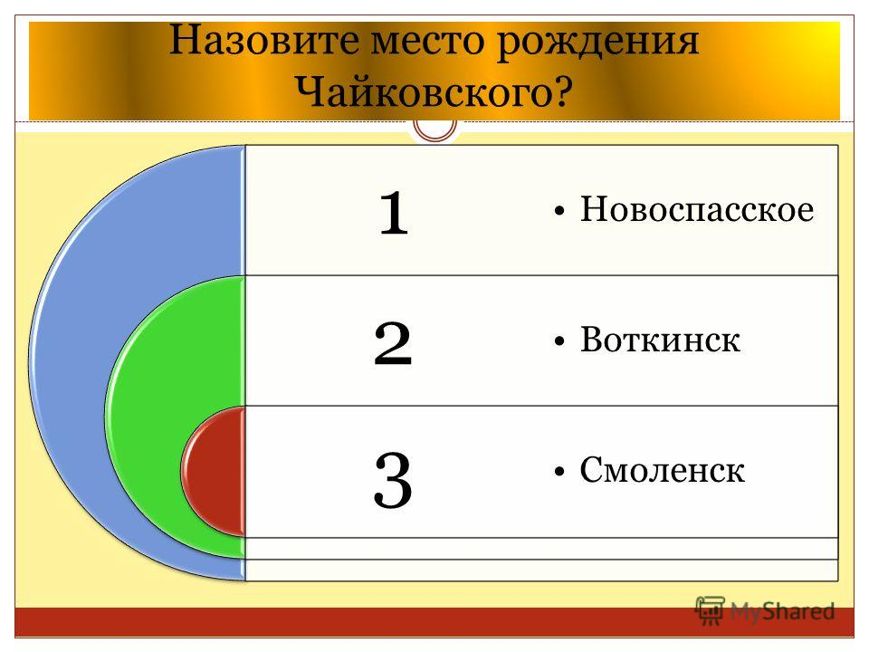 Назовите место рождения Чайковского? 1 2 3 Новоспасское Воткинск Смоленск