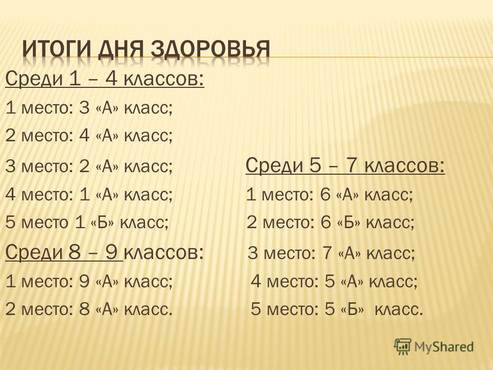 Среди 1 – 4 классов: 1 место: 3 «А» класс; 2 место: 4 «А» класс; 3 место: 2 «А» класс; Среди 5 – 7 классов: 4 место: 1 «А» класс; 1 место: 6 «А» класс; 5 место 1 «Б» класс; 2 место: 6 «Б» класс; Среди 8 – 9 классов: 3 место: 7 «А» класс; 1 место: 9 «