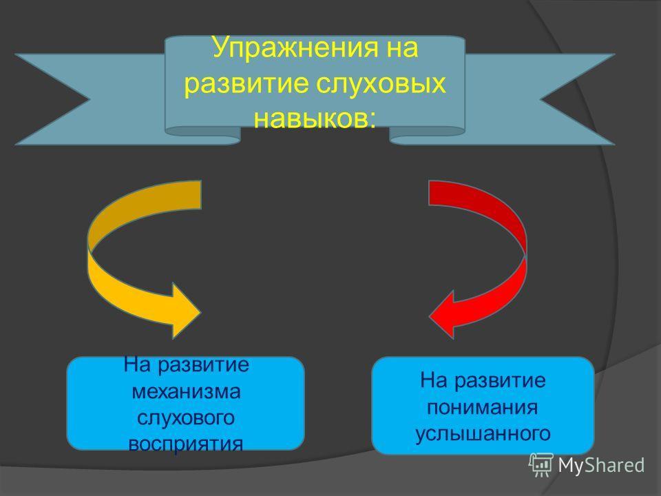 Упражнения на развитие слуховых навыков: На развитие механизма слухового восприятия На развитие понимания услышанного