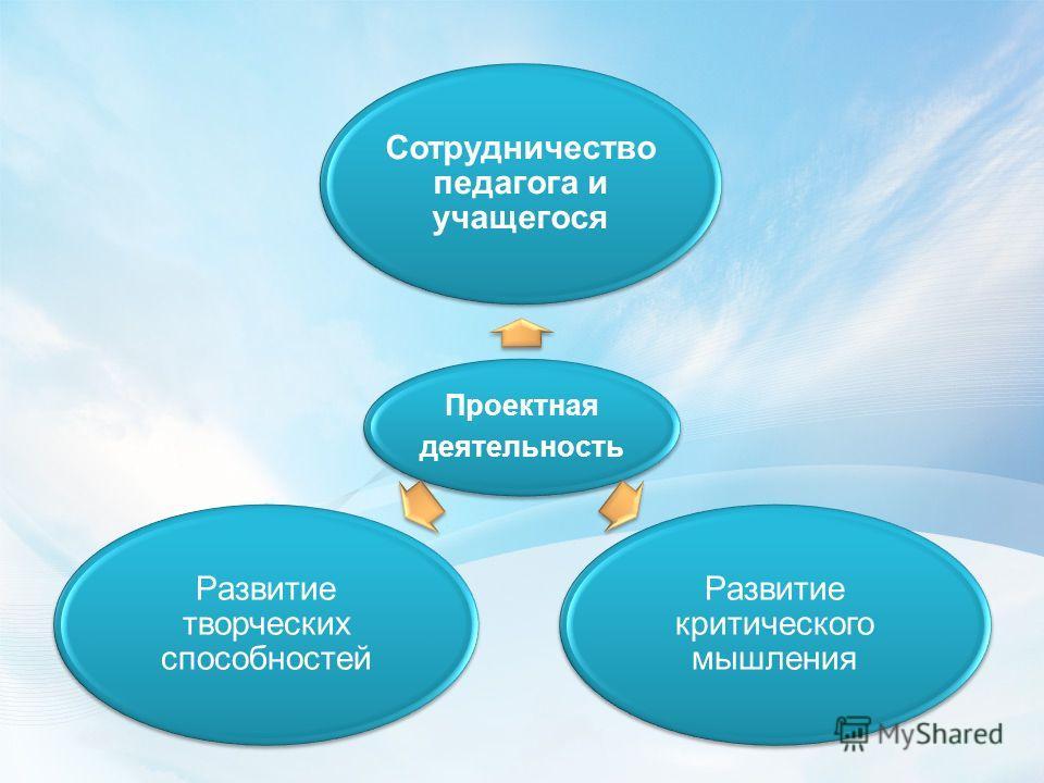 Проектная деятельность Сотрудничество педагога и учащегося Развитие критического мышления Развитие творческих способностей