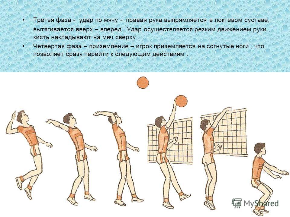 Третья фаза - удар по мячу - правая рука выпрямляется в локтевом суставе, вытягивается вверх – вперед. Удар осуществляется резким движением руки, кисть накладывают на мяч сверху. Четвертая фаза – приземление – игрок приземляется на согнутые ноги, что
