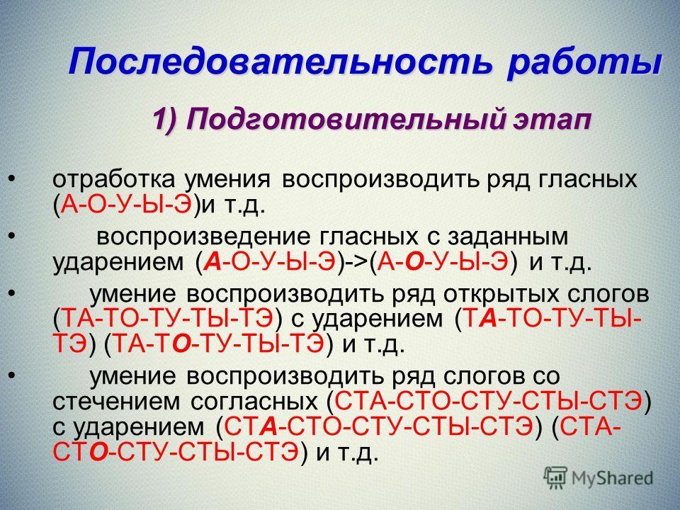 Последовательность работы 1) Подготовительный этап 1) Подготовительный этап отработка умения воспроизводить ряд гласных (А-О-У-Ы-Э)и т.д. воспроизведение гласных с заданным ударением (А-О-У-Ы-Э)->(А-О-У-Ы-Э) и т.д. умение воспроизводить ряд открытых